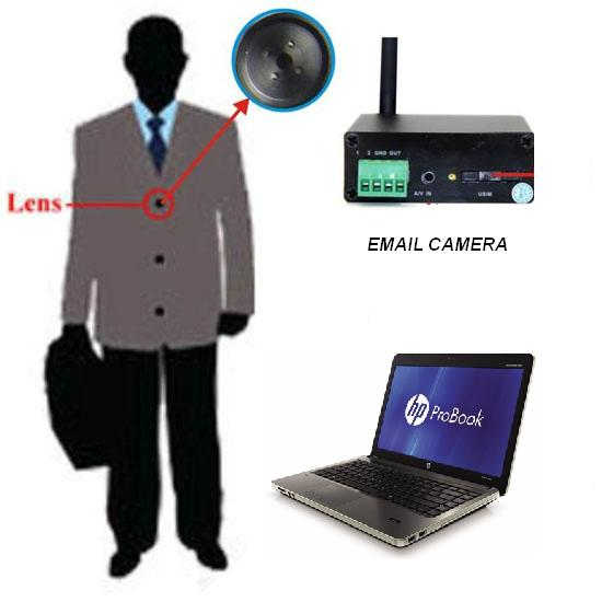 Spy EMail Camera in Mumbai